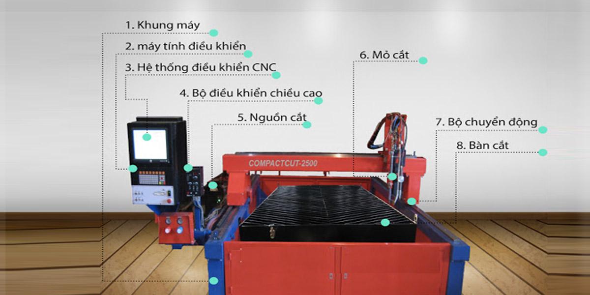 Máy cắt CNC là gì? Nguyên lý hoạt động của dòng máy cắt CNC hiện đại