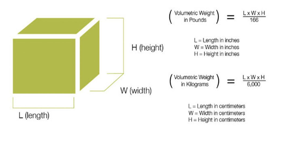 So sánh giữa gross weight và net weight