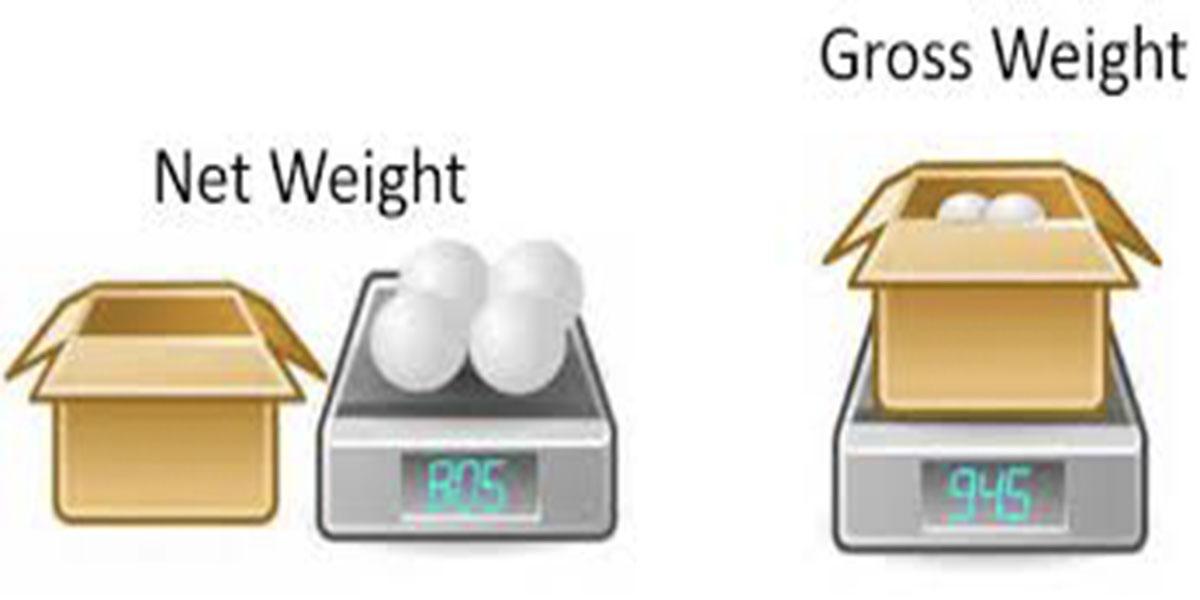 Net weight là gì