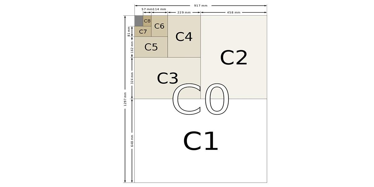 Kích thước các loại khổ giấy c